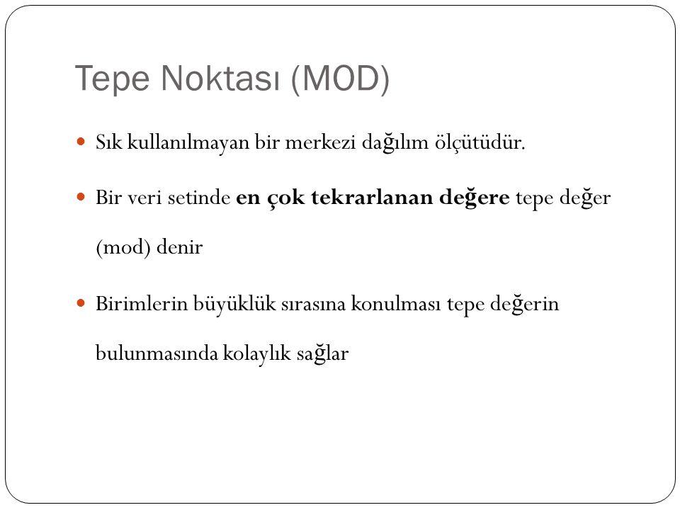 Tepe Noktası (MOD) Sık kullanılmayan bir merkezi da ğ ılım ölçütüdür. Bir veri setinde en çok tekrarlanan de ğ ere tepe de ğ er (mod) denir Birimlerin
