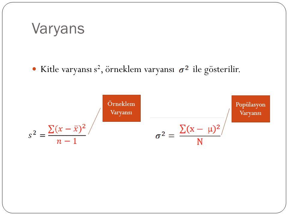 Varyans Kitle varyansı s 2, örneklem varyansı ile gösterilir. Popülasyon Varyansı Örneklem Varyansı