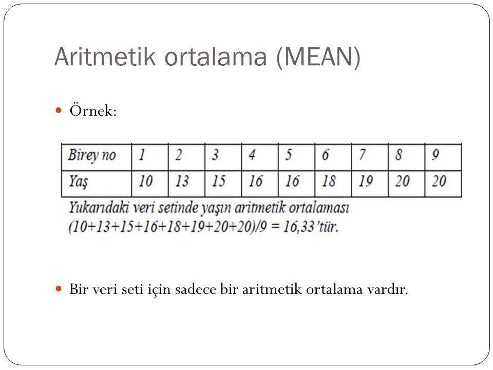 Aritmetik ortalama (MEAN) Örnek: Bir veri seti için sadece bir aritmetik ortalama vardır.