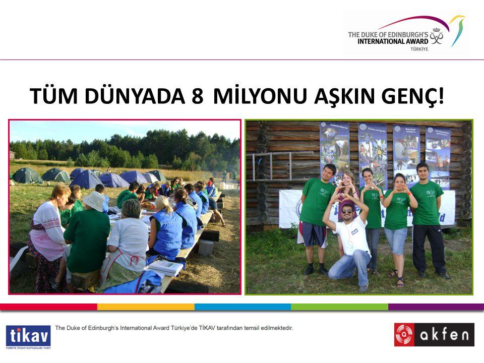 DAHA FAZLA BİLGİ İÇİN: www.intaward.org.tr