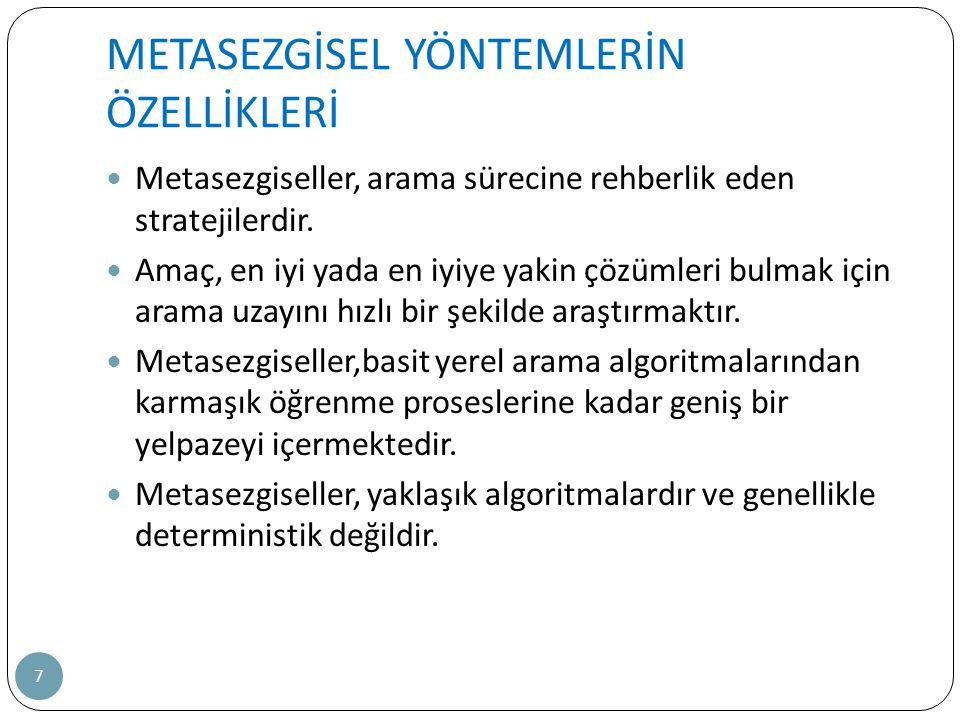 1.Genetik Algoritma (GA) (Devam) 18 Literatür incelendiğinde; Gezgin satıcı Karesel atama Yerleşim Ulaştırma Atölye çizelgeleme gibi En iyileme problemlerinde GA'nın kullanıldığı görülmektedir.