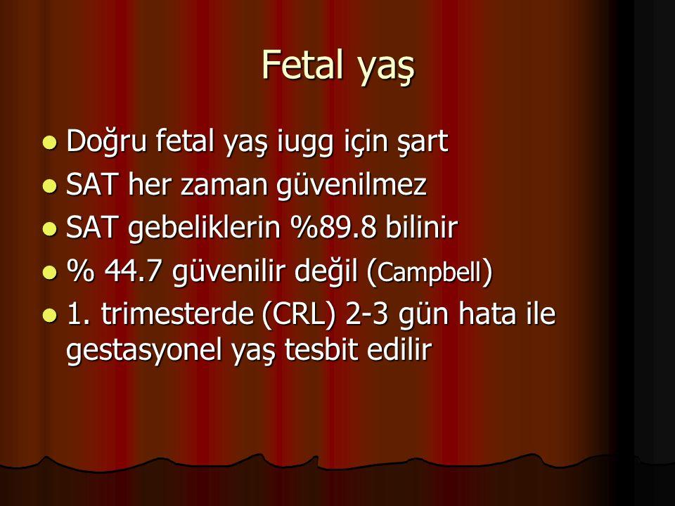 Fetal yaş Doğru fetal yaş iugg için şart Doğru fetal yaş iugg için şart SAT her zaman güvenilmez SAT her zaman güvenilmez SAT gebeliklerin %89.8 bilin