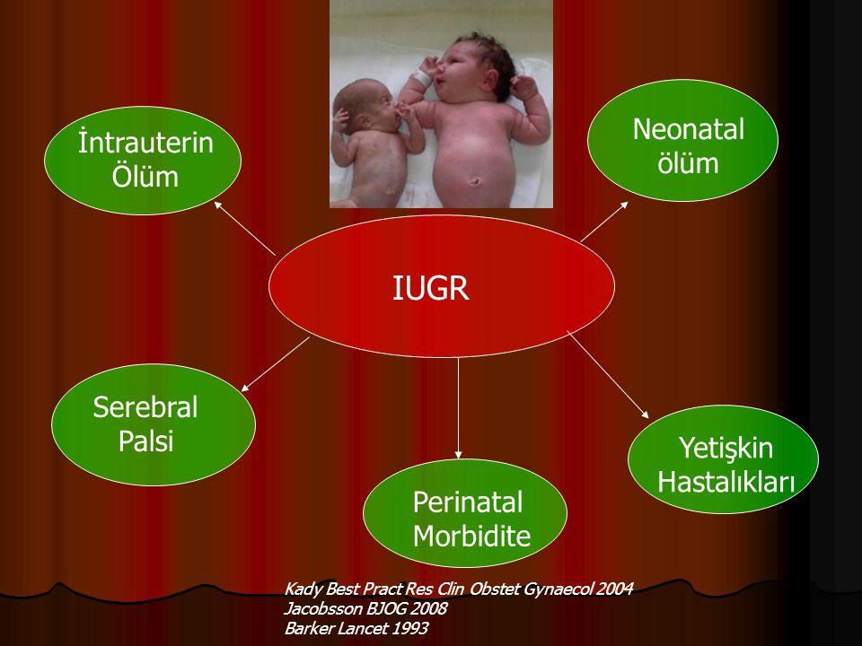 IUGG ACOG tahmini fetal ağırlık %10 altında olarak tanımlar ACOG tahmini fetal ağırlık %10 altında olarak tanımlar Bütün bebekler risk altında değildir Bütün bebekler risk altında değildir İUGG simetrik-asimetrik olarak ikiye ayrılır İUGG simetrik-asimetrik olarak ikiye ayrılır Simetrik:%20-30 erken başlangıçlı Simetrik:%20-30 erken başlangıçlı Asimetrik:%70-80 geç başlangıçlı, uteroplasental yetmezlikle ilgili Asimetrik:%70-80 geç başlangıçlı, uteroplasental yetmezlikle ilgili