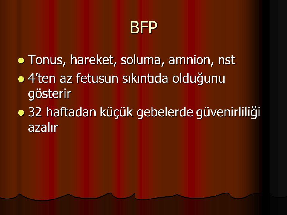 BFP Tonus, hareket, soluma, amnion, nst Tonus, hareket, soluma, amnion, nst 4'ten az fetusun sıkıntıda olduğunu gösterir 4'ten az fetusun sıkıntıda ol