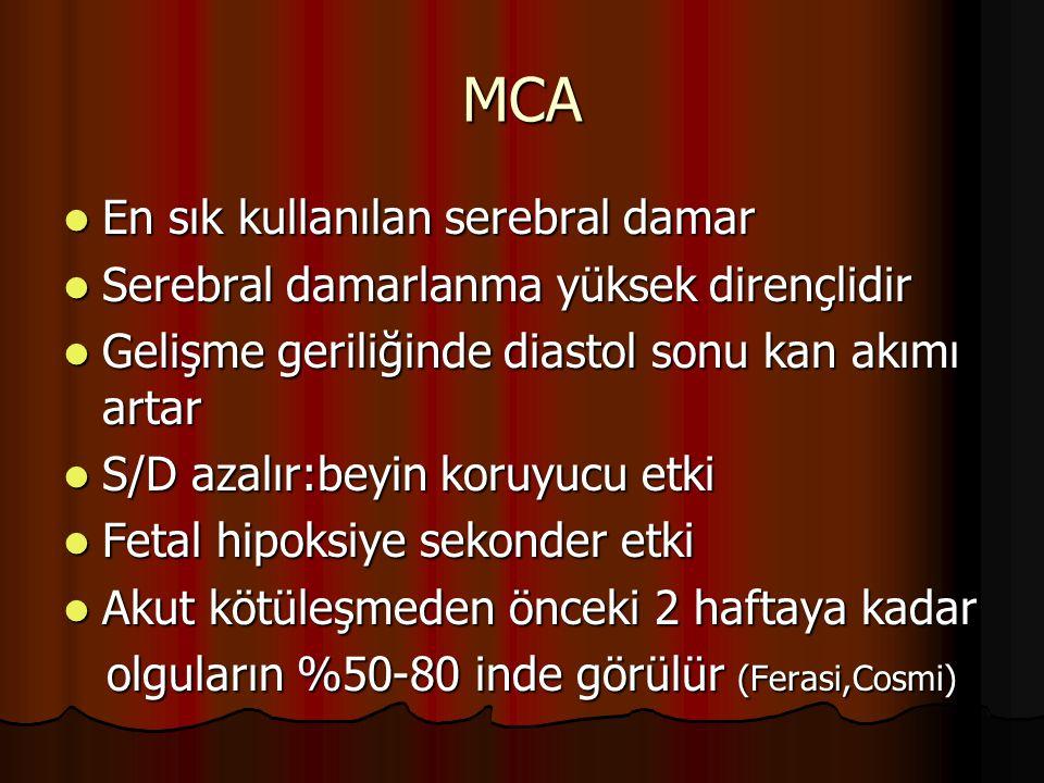 MCA En sık kullanılan serebral damar En sık kullanılan serebral damar Serebral damarlanma yüksek dirençlidir Serebral damarlanma yüksek dirençlidir Ge