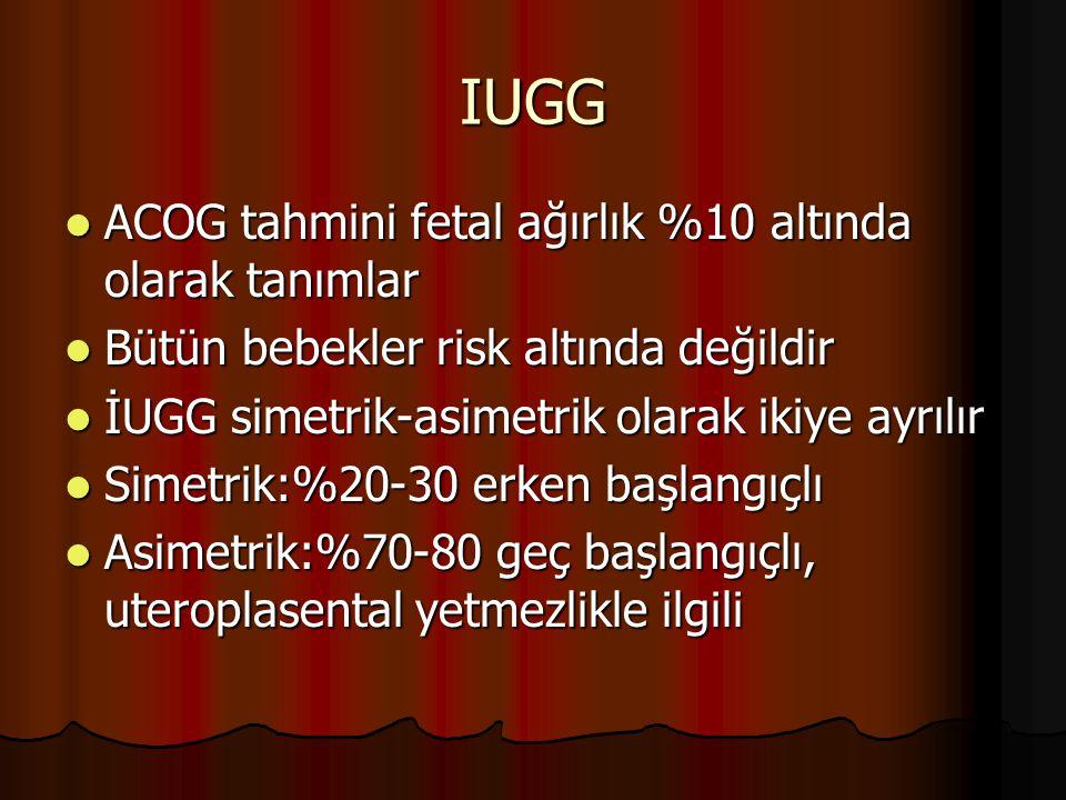 IUGG ACOG tahmini fetal ağırlık %10 altında olarak tanımlar ACOG tahmini fetal ağırlık %10 altında olarak tanımlar Bütün bebekler risk altında değildi