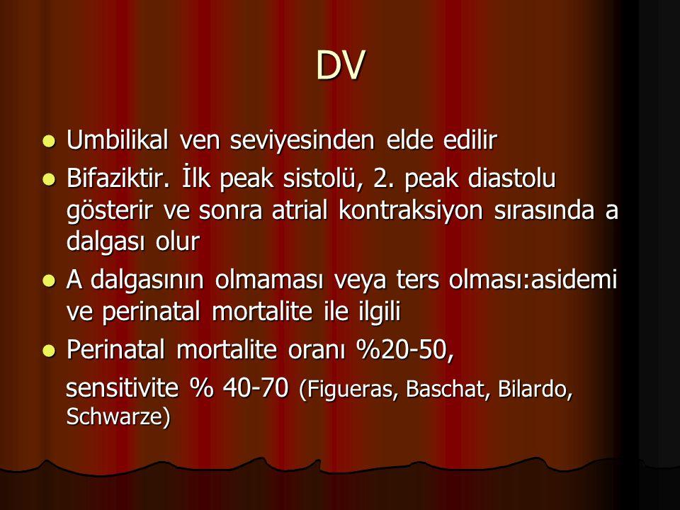 DV Umbilikal ven seviyesinden elde edilir Umbilikal ven seviyesinden elde edilir Bifaziktir. İlk peak sistolü, 2. peak diastolu gösterir ve sonra atri