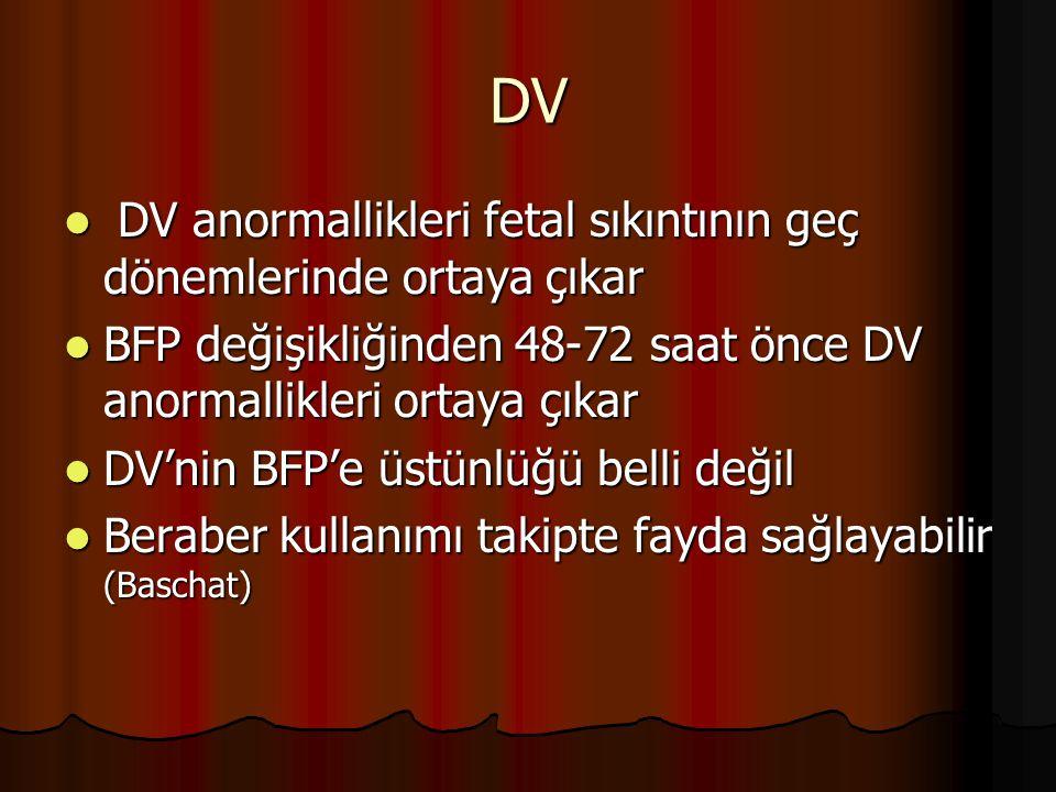DV DV anormallikleri fetal sıkıntının geç dönemlerinde ortaya çıkar DV anormallikleri fetal sıkıntının geç dönemlerinde ortaya çıkar BFP değişikliğind