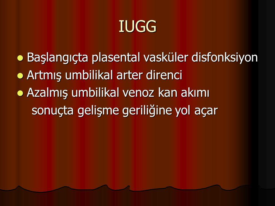 IUGG Başlangıçta plasental vasküler disfonksiyon Başlangıçta plasental vasküler disfonksiyon Artmış umbilikal arter direnci Artmış umbilikal arter dir