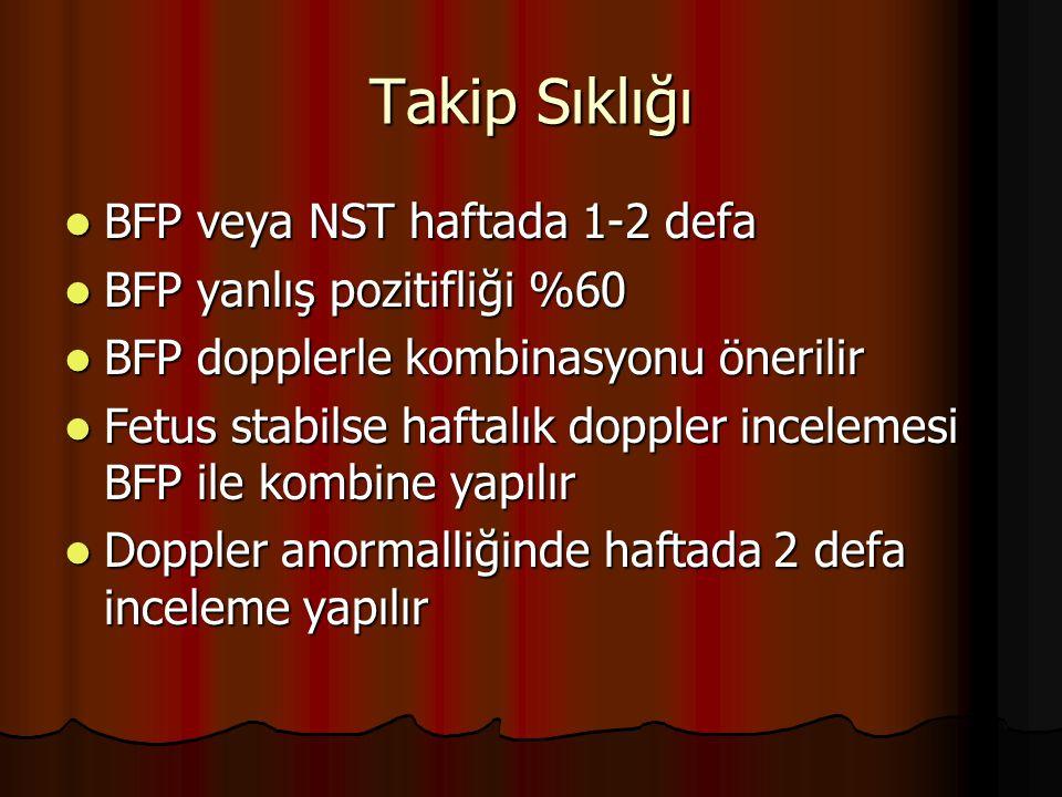 Takip Sıklığı BFP veya NST haftada 1-2 defa BFP veya NST haftada 1-2 defa BFP yanlış pozitifliği %60 BFP yanlış pozitifliği %60 BFP dopplerle kombinas