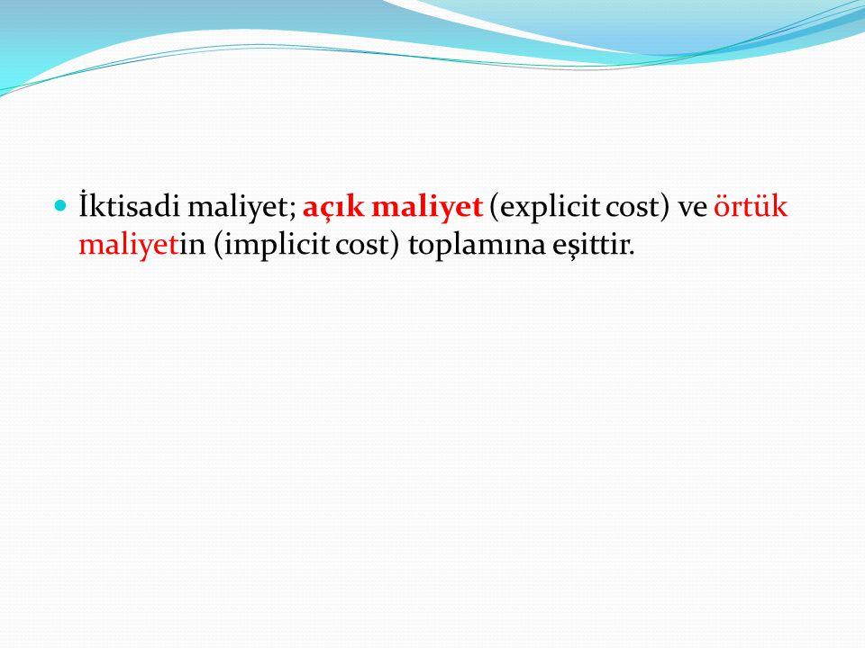 İktisadi maliyet; açık maliyet (explicit cost) ve örtük maliyetin (implicit cost) toplamına eşittir.