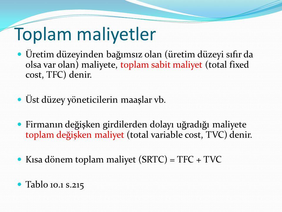Toplam maliyetler Üretim düzeyinden bağımsız olan (üretim düzeyi sıfır da olsa var olan) maliyete, toplam sabit maliyet (total fixed cost, TFC) denir.