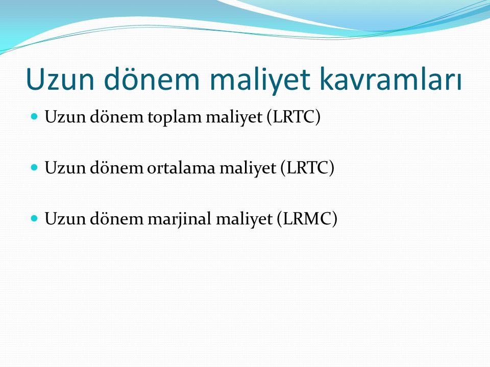 Uzun dönem maliyet kavramları Uzun dönem toplam maliyet (LRTC) Uzun dönem ortalama maliyet (LRTC) Uzun dönem marjinal maliyet (LRMC)