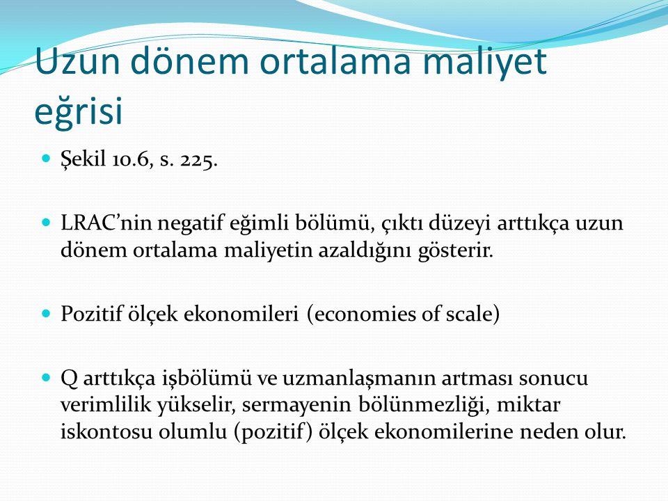 Uzun dönem ortalama maliyet eğrisi Şekil 10.6, s.225.