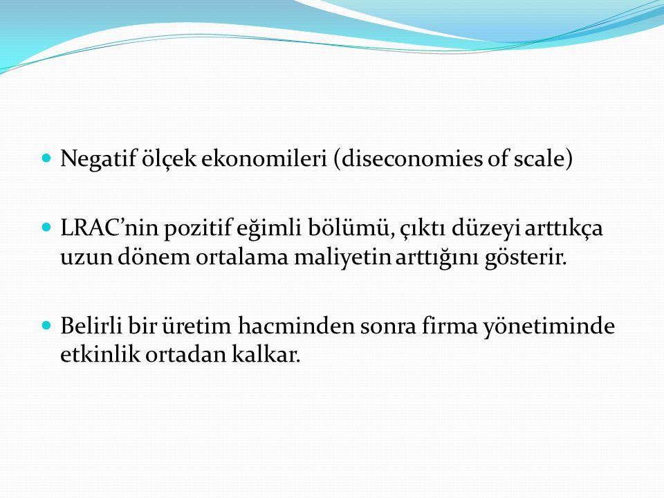 Negatif ölçek ekonomileri (diseconomies of scale) LRAC'nin pozitif eğimli bölümü, çıktı düzeyi arttıkça uzun dönem ortalama maliyetin arttığını gösterir.