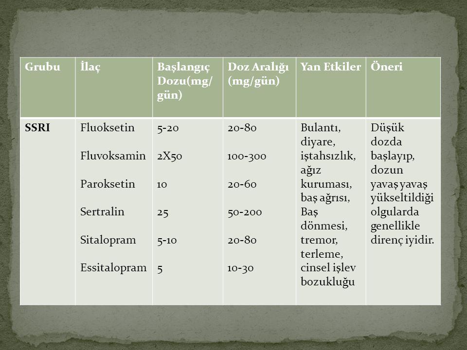 GrubuİlaçBaşlangıç Dozu(mg/ gün) Doz Aralığı (mg/gün) Yan EtkilerÖneri SSRIFluoksetin Fluvoksamin Paroksetin Sertralin Sitalopram Essitalopram 5-20 2X50 10 25 5-10 5 20-80 100-300 20-60 50-200 20-80 10-30 Bulantı, diyare, iştahsızlık, ağız kuruması, baş ağrısı, Baş dönmesi, tremor, terleme, cinsel işlev bozukluğu Düşük dozda başlayıp, dozun yavaş yükseltildiği olgularda genellikle direnç iyidir.