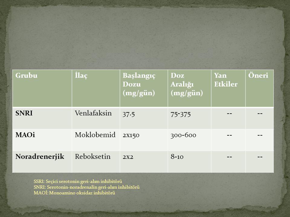 GrubuİlaçBaşlangıç Dozu (mg/gün) Doz Aralığı (mg/gün) Yan Etkiler Öneri SNRIVenlafaksin37.575-375 -- MAOiMoklobemid2x150300-600 -- NoradrenerjikReboksetin2x28-10 -- SSRI: Seçici serotonin geri-alım inhibitörü SNRI: Serotonin-noradrenalin geri-alım inhibitörü MAOİ: Monoamino oksidaz inhibitörü