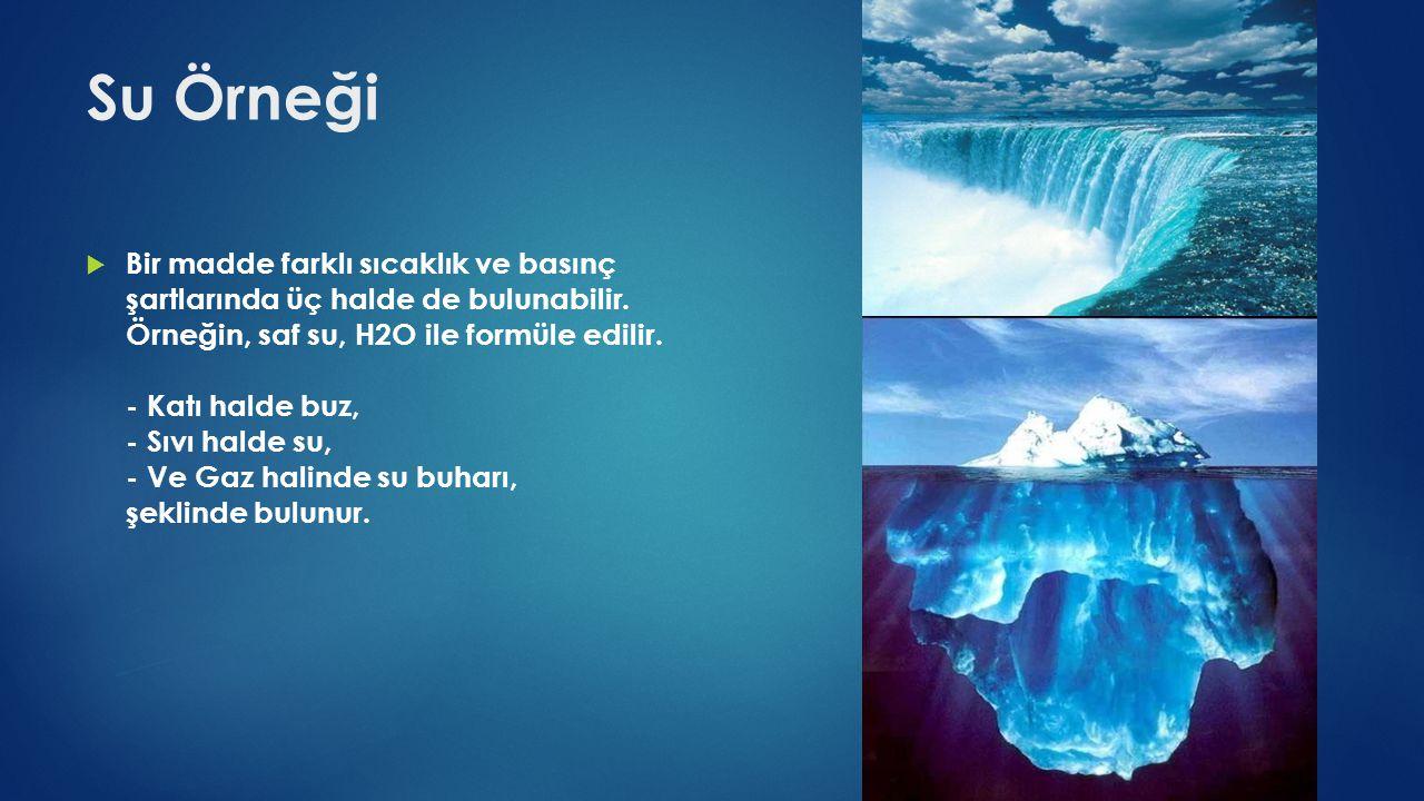 Su Örneği  Bir madde farklı sıcaklık ve basınç şartlarında üç halde de bulunabilir. Örneğin, saf su, H2O ile formüle edilir. - Katı halde buz, - Sıvı
