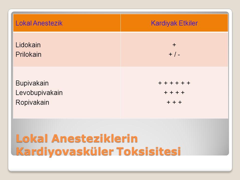 Lokal Anesteziklerin Kardiyovasküler Toksisitesi Lokal AnestezikKardiyak Etkiler Lidokain Prilokain + + / - Bupivakain Levobupivakain Ropivakain + + + + + + + +