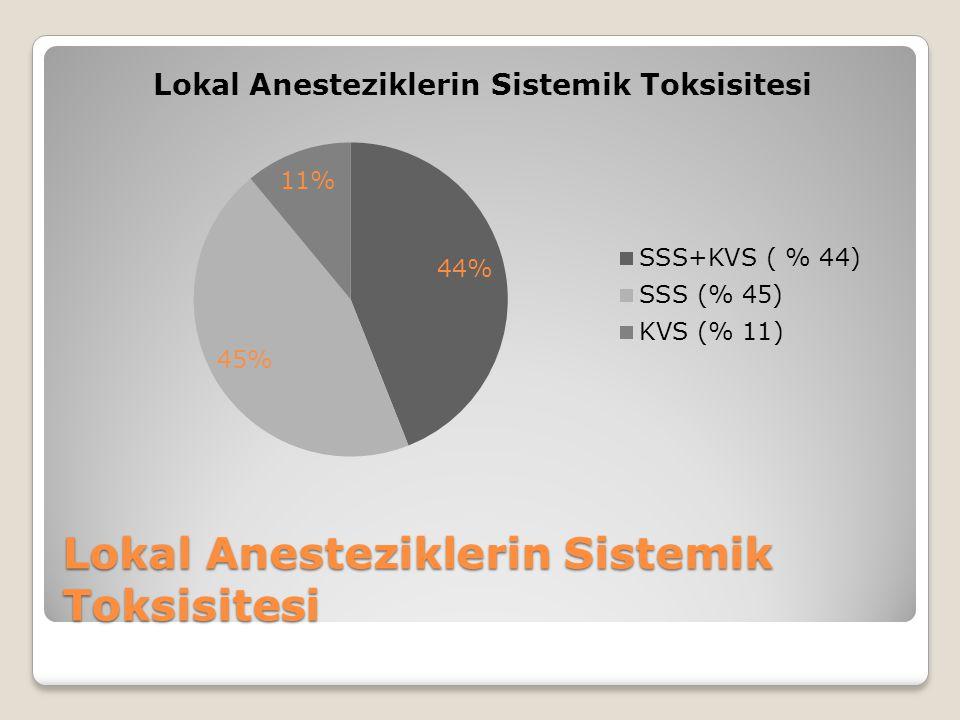 Lokal Anesteziklerin Sistemik Toksisitesi