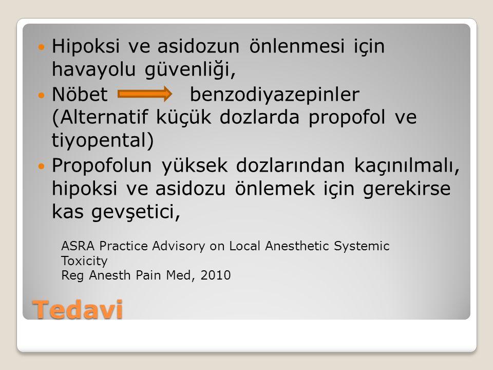 Tedavi Hipoksi ve asidozun önlenmesi için havayolu güvenliği, Nöbet benzodiyazepinler (Alternatif küçük dozlarda propofol ve tiyopental) Propofolun yüksek dozlarından kaçınılmalı, hipoksi ve asidozu önlemek için gerekirse kas gevşetici, ASRA Practice Advisory on Local Anesthetic Systemic Toxicity Reg Anesth Pain Med, 2010