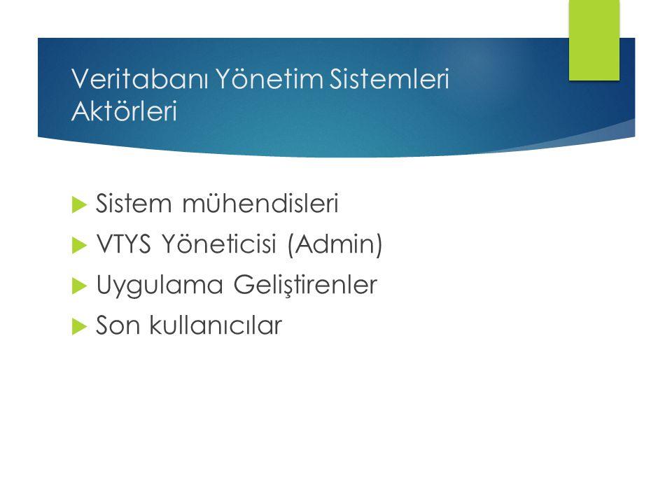Veritabanı Yönetim Sistemleri Aktörleri  Sistem mühendisleri  VTYS Yöneticisi (Admin)  Uygulama Geliştirenler  Son kullanıcılar
