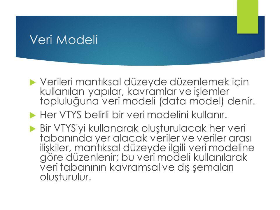 Veri Modeli  Verileri mantıksal düzeyde düzenlemek için kullanılan yapılar, kavramlar ve işlemler topluluğuna veri modeli (data model) denir.  Her V