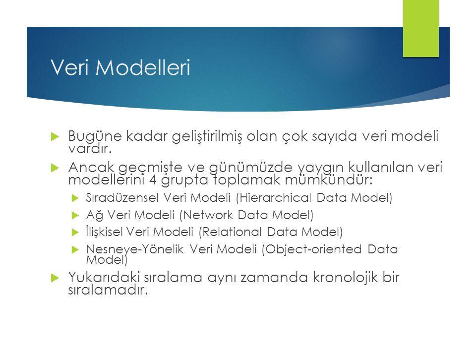 Veri Modelleri  Bugüne kadar geliştirilmiş olan çok sayıda veri modeli vardır.  Ancak geçmişte ve günümüzde yaygın kullanılan veri modellerini 4 gru