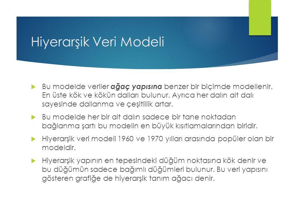 Hiyerarşik Veri Modeli  Bu modelde veriler ağaç yapısına benzer bir biçimde modellenir. En üste kök ve kökün dalları bulunur. Ayrıca her dalın alt da