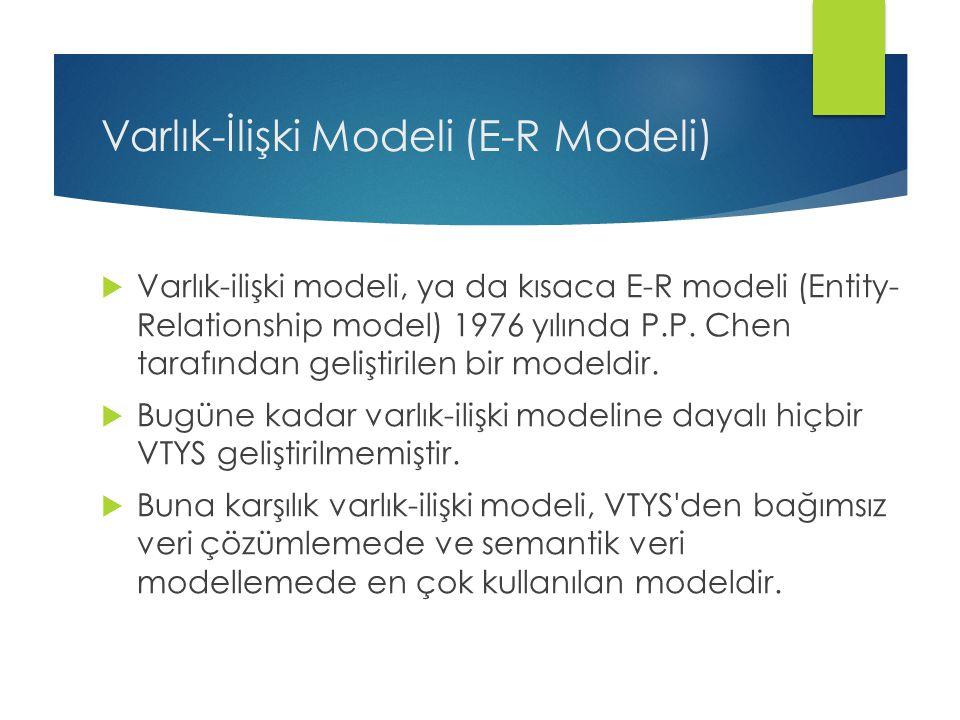 Varlık-İlişki Modeli (E-R Modeli)  Varlık-ilişki modeli, ya da kısaca E-R modeli (Entity- Relationship model) 1976 yılında P.P. Chen tarafından geliş