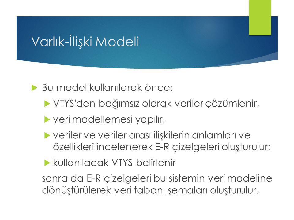 Varlık-İlişki Modeli  Bu model kullanılarak önce;  VTYS'den bağımsız olarak veriler çözümlenir,  veri modellemesi yapılır,  veriler ve veriler ara