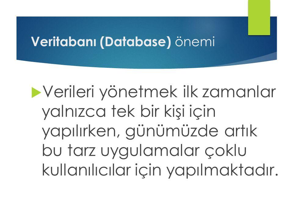 Veritabanı (Database) önemi  Verileri yönetmek ilk zamanlar yalnızca tek bir kişi için yapılırken, günümüzde artık bu tarz uygulamalar çoklu kullanıl