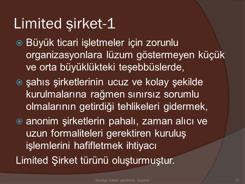 Anonim Şirket – Örnekler:  Borusan Otomotiv İthalat ve Dağıtım A. Ş.  Sarar Giyim Tekstil San. ve Ticaret A. Ş.  Türkiye Kalkınma Bankası A. Ş.  S