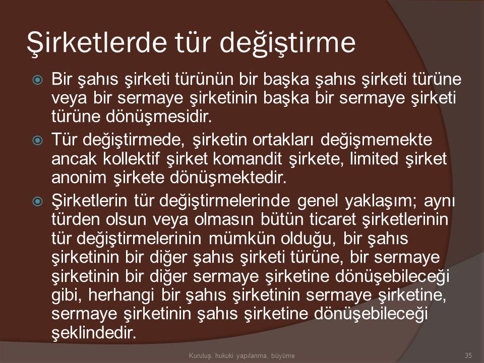 Limited Şirket – Örnekler:  Ankara Oto Kurtarma Nak. San Tic. Ltd. Şti.  TeknoSoft Yazılım ve İnternet Teknolojileri Ltd. Şti.  Selay Kimya ve Kozm