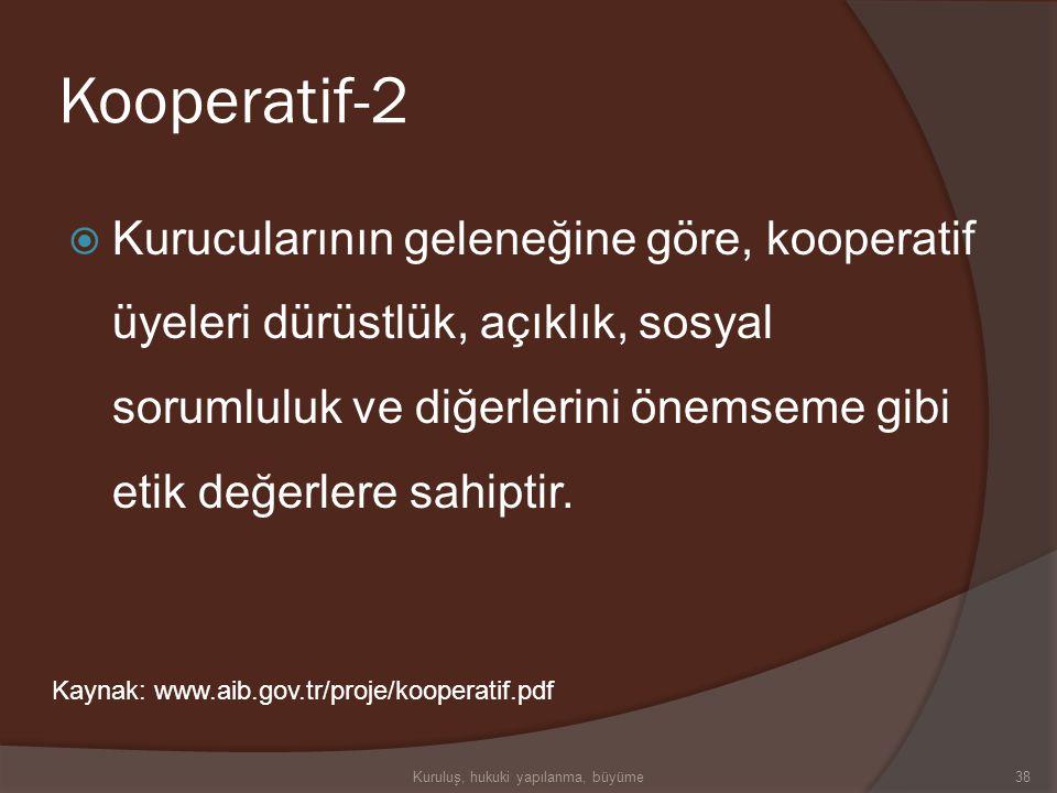 Kooperatif-1  Tanımı: Kooperatif, ortak ekonomik, sosyal, kültürel istek ve ihtiyaçlarını demokratik şekilde idare edilen bir kurum üzerinden karşıla