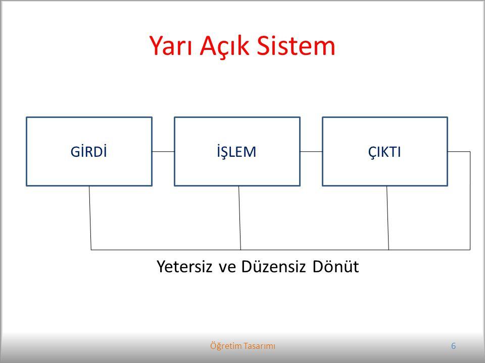 Yarı Açık Sistem GİRDİÇIKTIİŞLEM Yetersiz ve Düzensiz Dönüt 6Öğretim Tasarımı