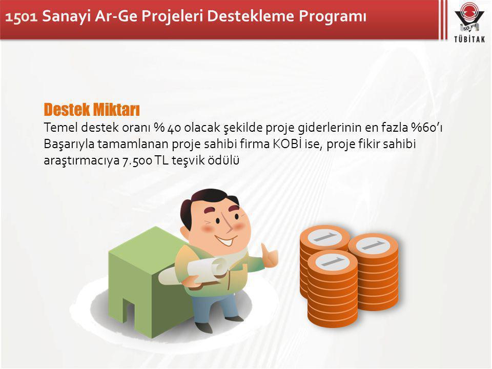 1501 Sanayi Ar-Ge Projeleri Destekleme Programı Destek Miktarı Temel destek oranı % 40 olacak şekilde proje giderlerinin en fazla %60'ı Başarıyla tamamlanan proje sahibi firma KOBİ ise, proje fikir sahibi araştırmacıya 7.500 TL teşvik ödülü