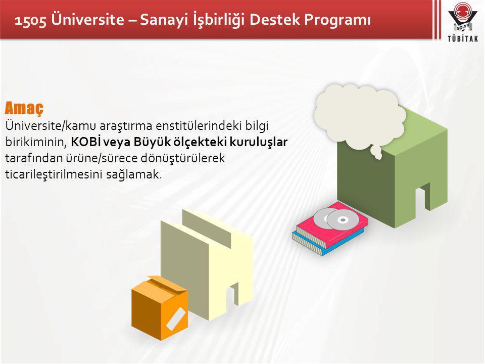 1505 Üniversite – Sanayi İşbirliği Destek Programı Amaç Üniversite/kamu araştırma enstitülerindeki bilgi birikiminin, KOBİ veya Büyük ölçekteki kuruluşlar tarafından ürüne/sürece dönüştürülerek ticarileştirilmesini sağlamak.