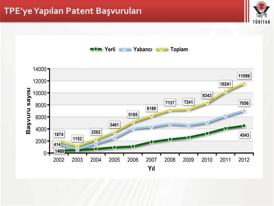 TPE Tarafından Verilen Patent Tescilleri