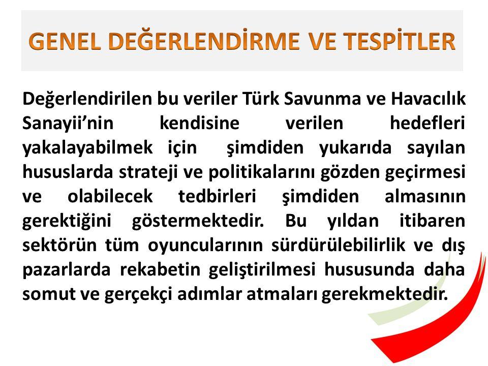 Değerlendirilen bu veriler Türk Savunma ve Havacılık Sanayii'nin kendisine verilen hedefleri yakalayabilmek için şimdiden yukarıda sayılan hususlarda