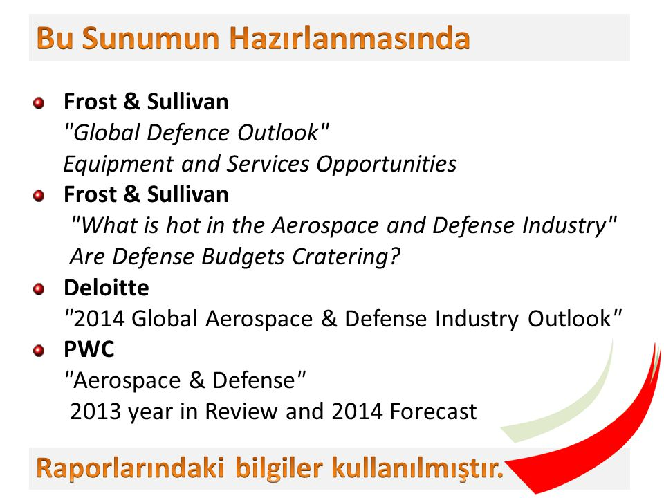 Frost & Sullivan Global Defence Outlook Equipment and Services Opportunities Frost & Sullivan What is hot in the Aerospace and Defense Industry Are Defense Budgets Cratering.
