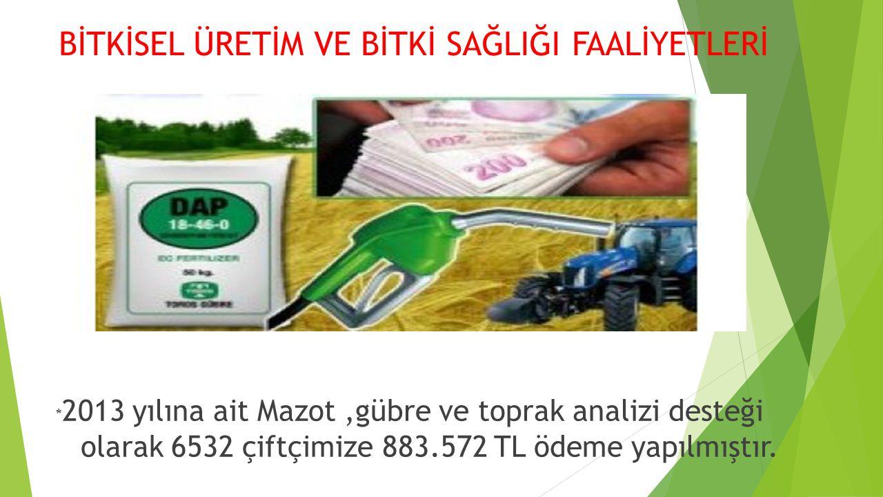 BİTKİSEL ÜRETİM VE BİTKİ SAĞLIĞI FAALİYETLERİ * 2013 yılına ait Mazot,gübre ve toprak analizi desteği olarak 6532 çiftçimize 883.572 TL ödeme yapılmış
