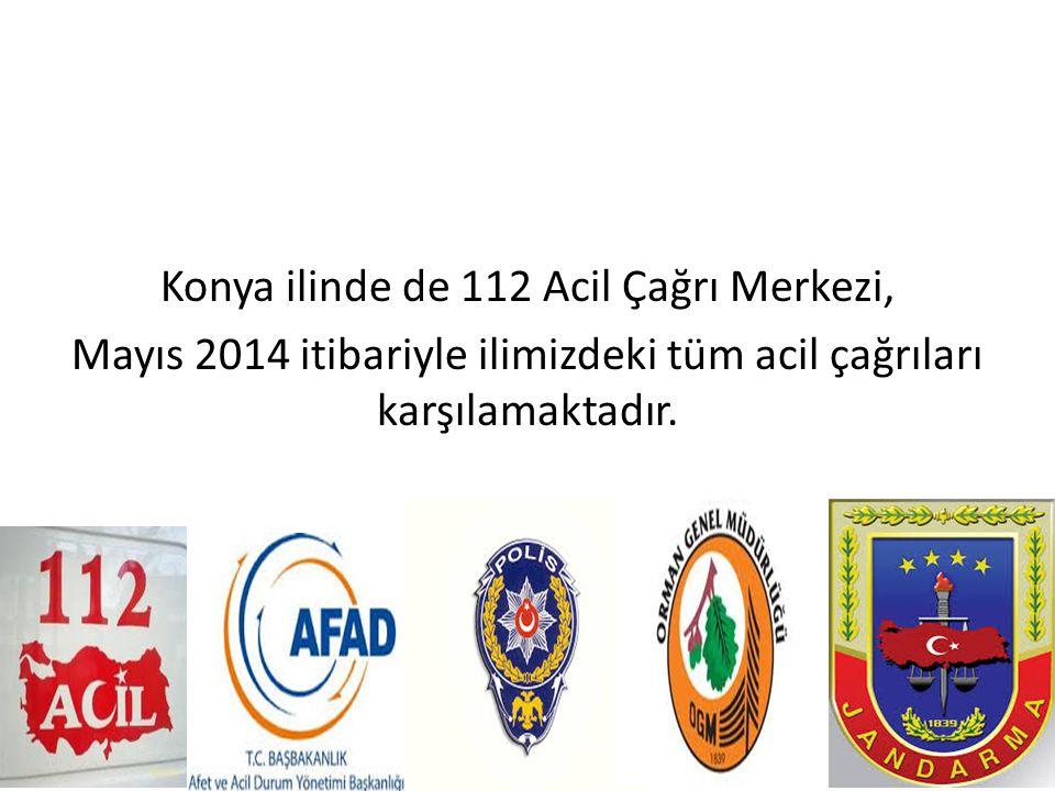 YÖNTEM Betimsel tipteki bu çalışma Konya ilinde Aralık 2013- Mayıs 2014 tarihleri arasında yapılmıştır.