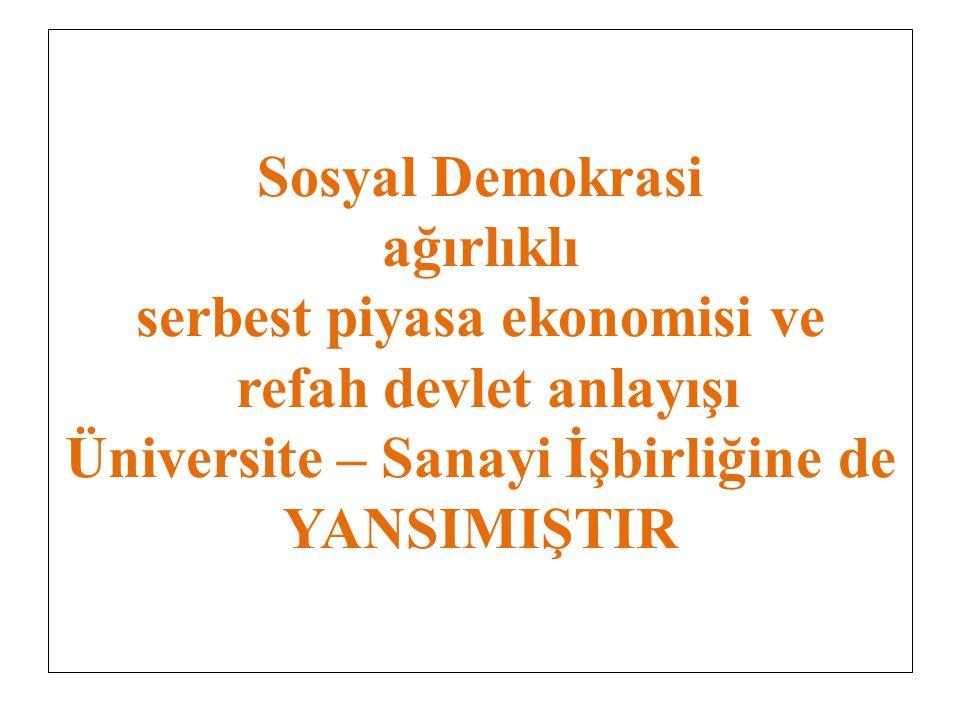Sosyal Demokrasi ağırlıklı serbest piyasa ekonomisi ve refah devlet anlayışı Üniversite – Sanayi İşbirliğine de YANSIMIŞTIR
