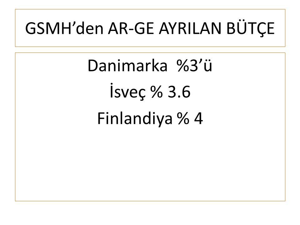 GSMH'den AR-GE AYRILAN BÜTÇE Danimarka %3'ü İsveç % 3.6 Finlandiya % 4