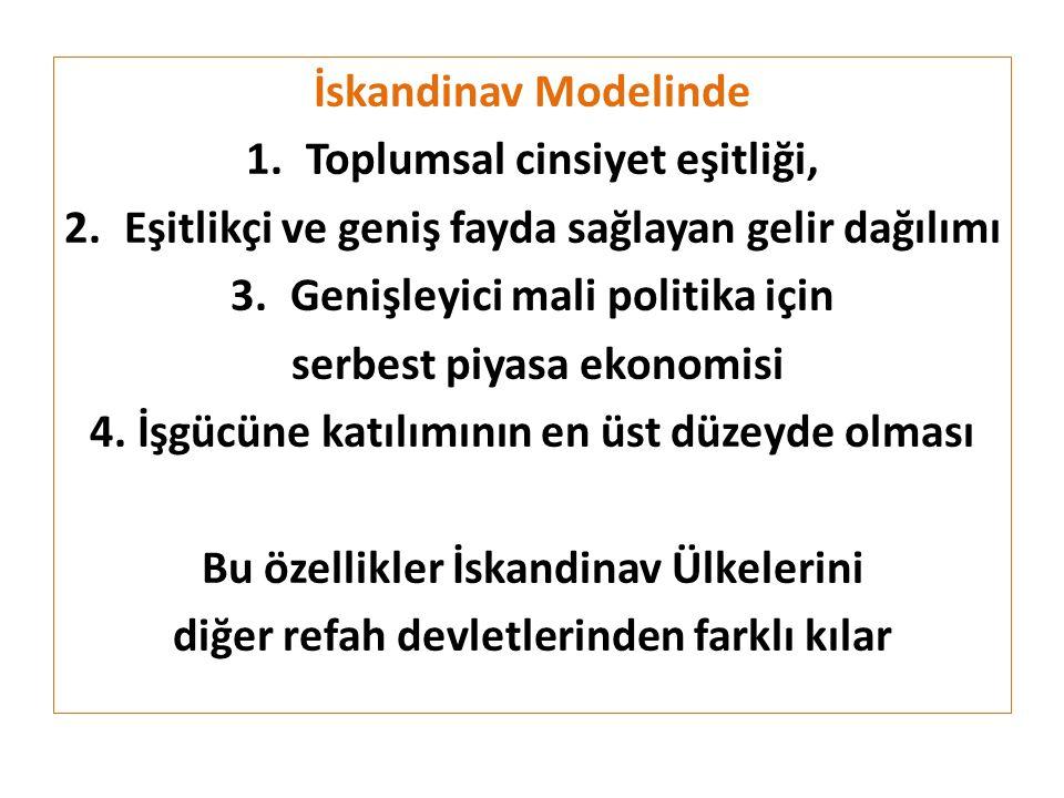İskandinav Modelinde 1.Toplumsal cinsiyet eşitliği, 2.Eşitlikçi ve geniş fayda sağlayan gelir dağılımı 3.Genişleyici mali politika için serbest piyasa ekonomisi 4.