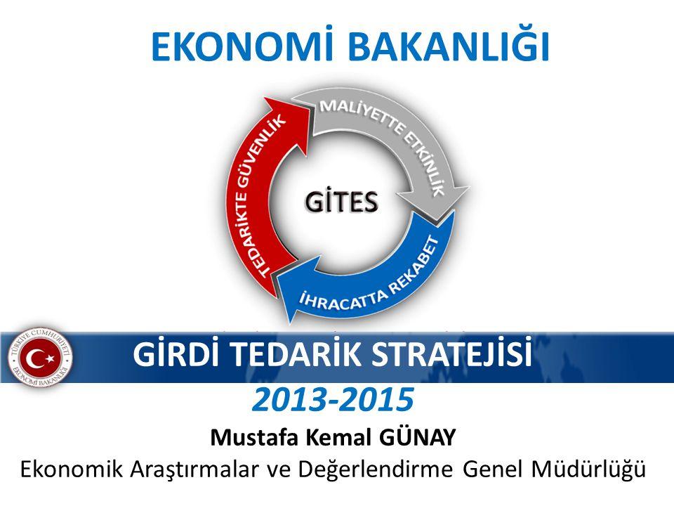 GİRDİ TEDARİK STRATEJİSİ 2013-2015 Mustafa Kemal GÜNAY Ekonomik Araştırmalar ve Değerlendirme Genel Müdürlüğü EKONOMİ BAKANLIĞI