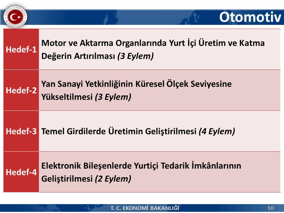 Otomotiv 10 Hedef-1 Motor ve Aktarma Organlarında Yurt İçi Üretim ve Katma Değerin Artırılması (3 Eylem) Hedef-2 Yan Sanayi Yetkinliğinin Küresel Ölçe