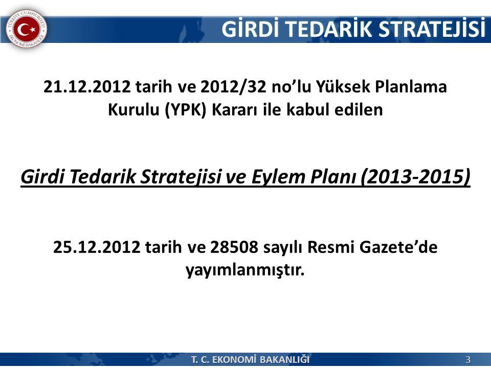 GİRDİ TEDARİK STRATEJİSİ 21.12.2012 tarih ve 2012/32 no'lu Yüksek Planlama Kurulu (YPK) Kararı ile kabul edilen Girdi Tedarik Stratejisi ve Eylem Plan