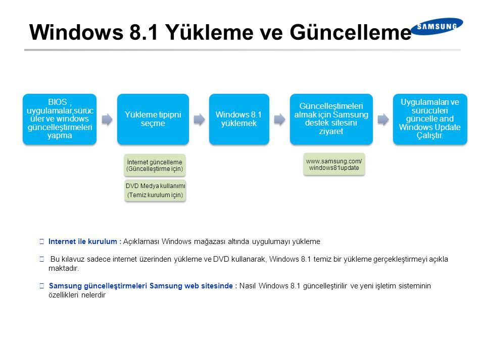 Windows 8.1 Yükleme ve Güncelleme ※ Internet ile kurulum : Açıklaması Windows mağazası altında uygulumayı yükleme ※ Bu kılavuz sadece internet üzerind